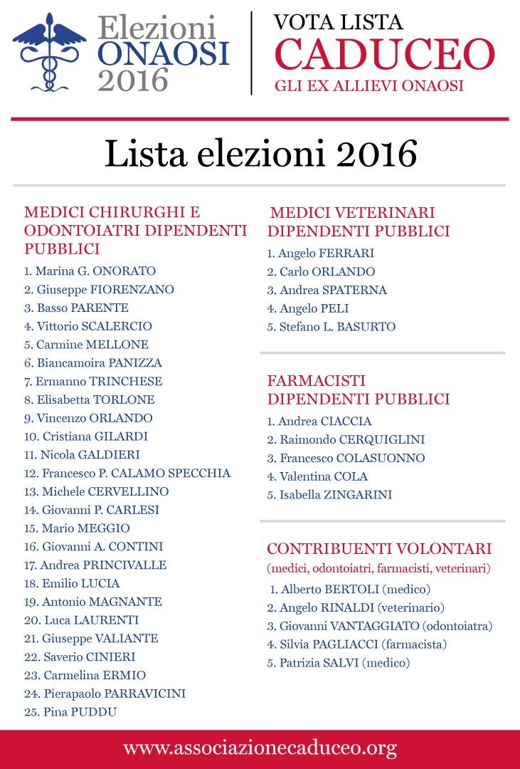 CADUCEO lista